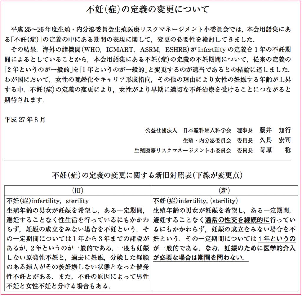 日本産科婦人科学会、不妊症定義