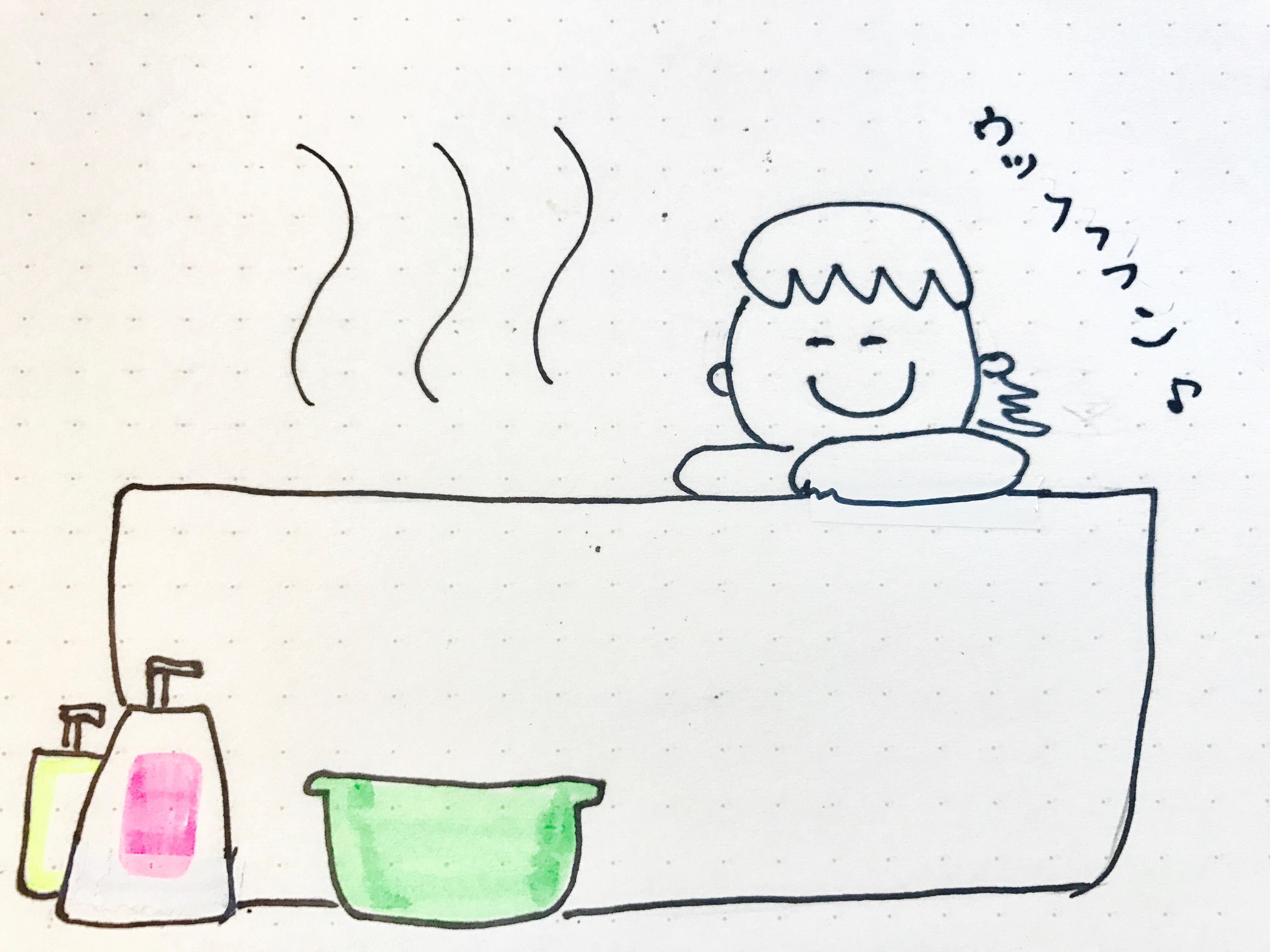 イラスト、湯、半身浴