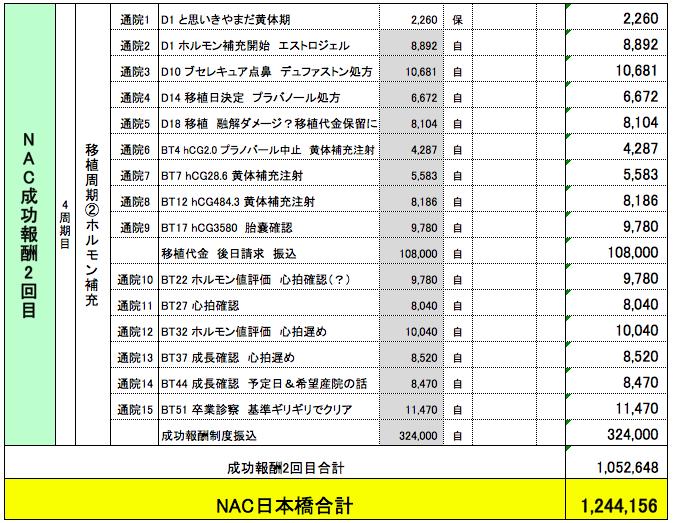 クリニック 日本橋 アート ブログ ナチュラル