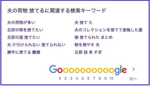 検索ワード、グーグル